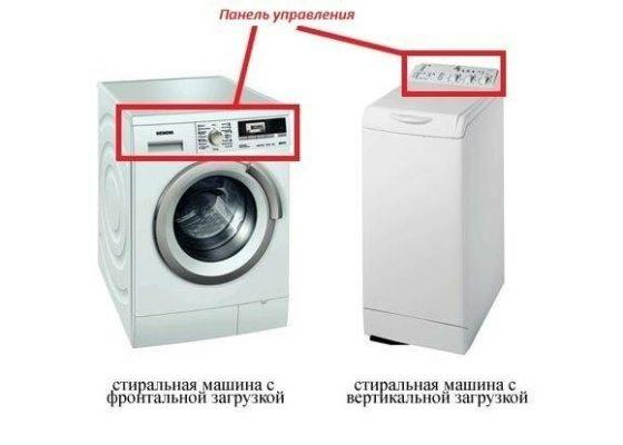 тип загрузки стиральной машины