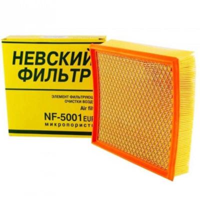 Невский-Фильтр