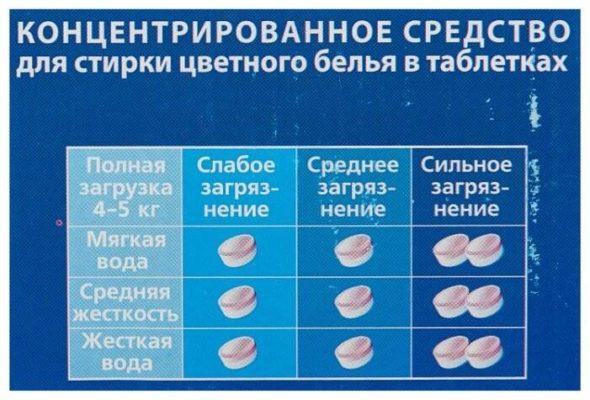 Lotta таблетки для стирки цветного белья