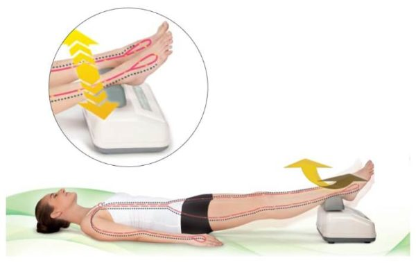 GESS Healthy Spine