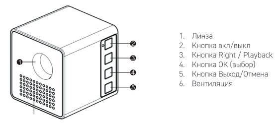 Rombica Ray Box