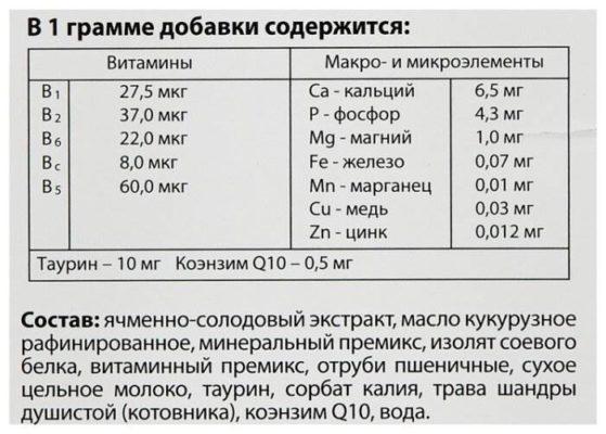 Unitabs ImmunoCat с таурином паста