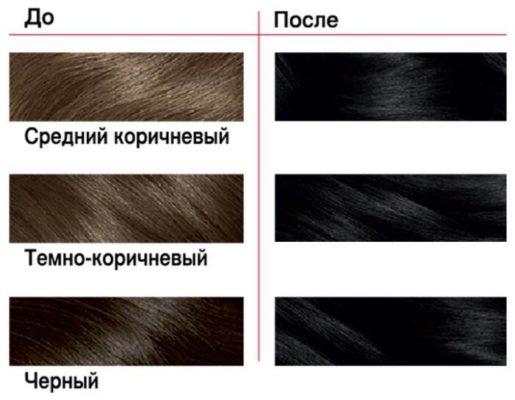 Londa стойкая крем-краска для волос Многогранный цвет и сияние