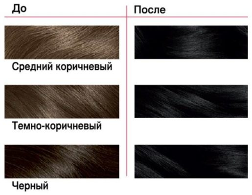 20 лучших красок для волос