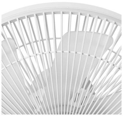 10 лучших напольных вентиляторов для дома